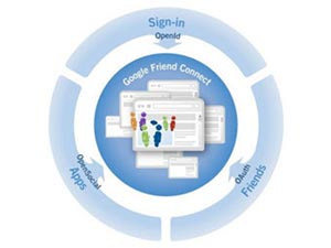 121 shgs08051521 300 - Google представила социальную систему Friend Connect