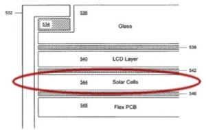 Apple патентует солнечные батареи для портативных устройств