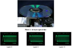 121 shgs08071021 - Оптический диск Pioneer: 400 Гб, 16 слоев