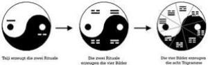115 2007 12 22 l  ABB011 neu - Традиционная китайская медицина с точки зрения науки. Часть 1