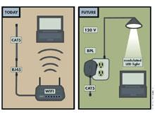 """115 94 23 942322 1223553294 - """"Умный"""" свет может полностью вытеснить технологию Wi-Fi"""