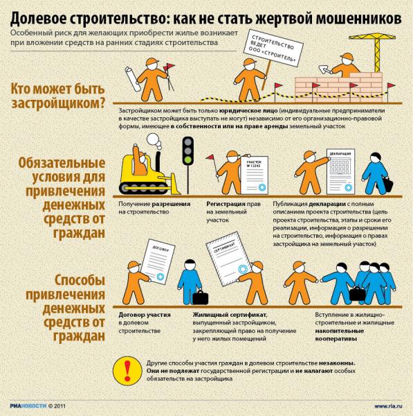 Число обманутых дольщиков в РФ выросло за год на 12% до 95 тысяч человек
