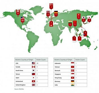Китай является источником кибератак