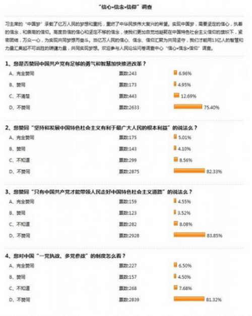 Китайцы не согласны с политикой компартии