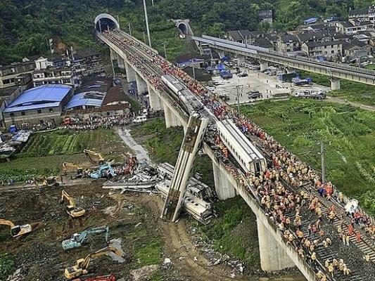 Самые шокирующие события в Китае