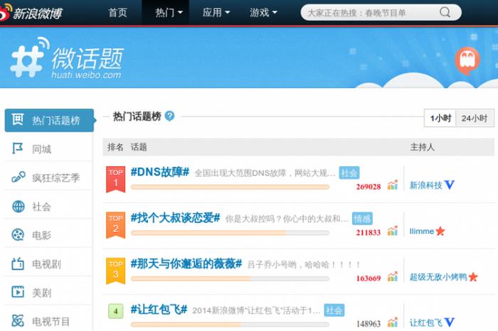 197 Weibo Traffic - В популярной китайской соцсети Weibo произошёл сбой