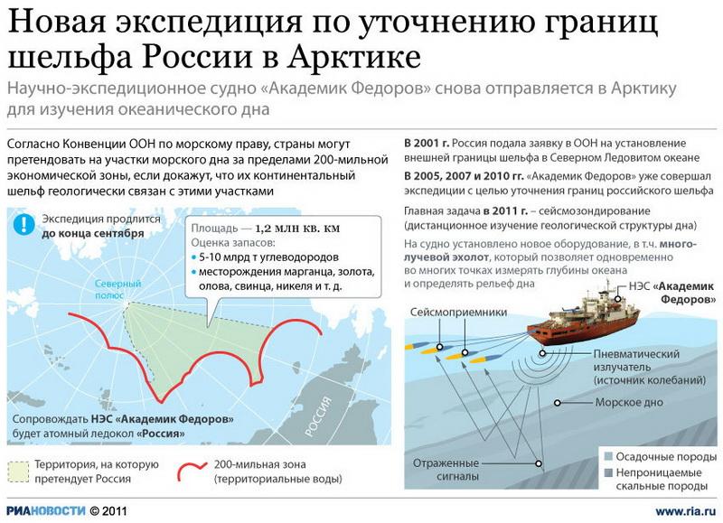 Россия к концу 2012 года уточнит заявку в ООН на расширение границ своего шельфа в Арктике