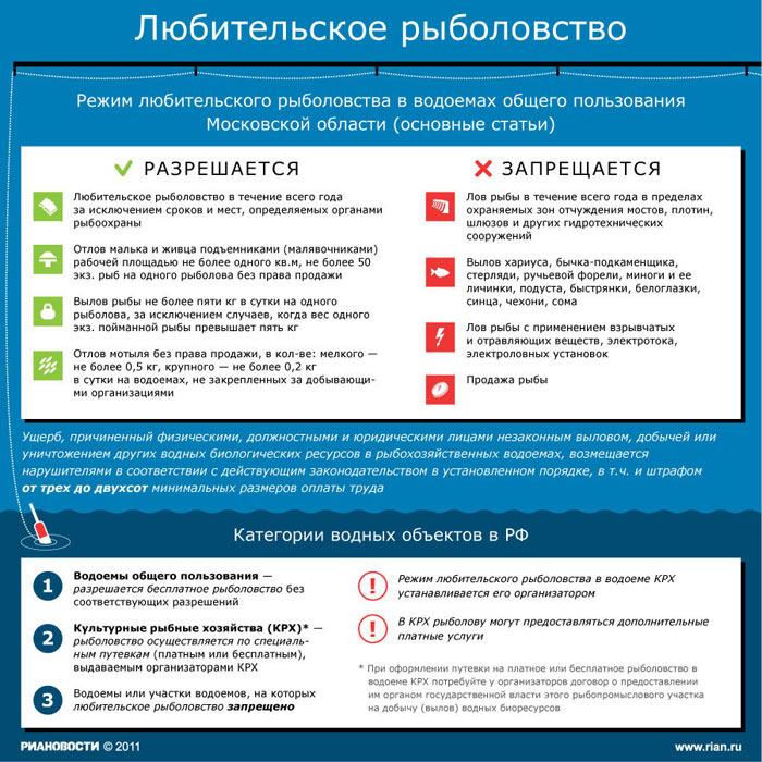 Первый вице-премьер Зубков подтвердил, что рыбалка в РФ бесплатная