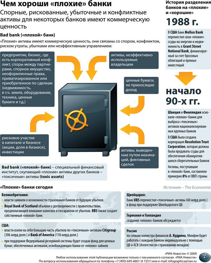 Россия будет получать информацию о счетах россиян в швейцарских банках