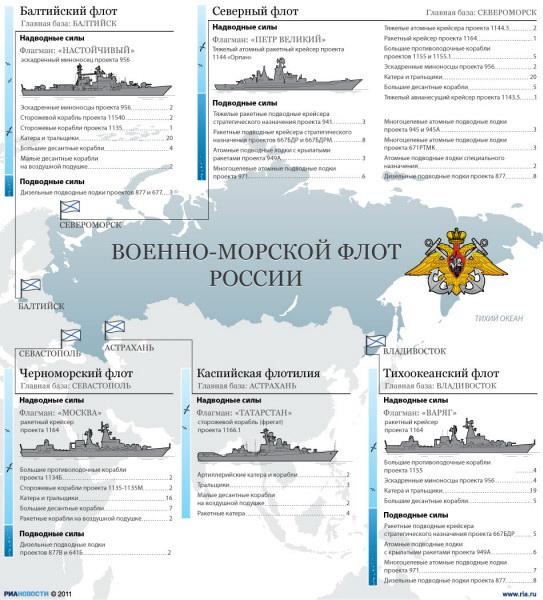 Военные моряки России и Норвегии проведут в мае совместные учения
