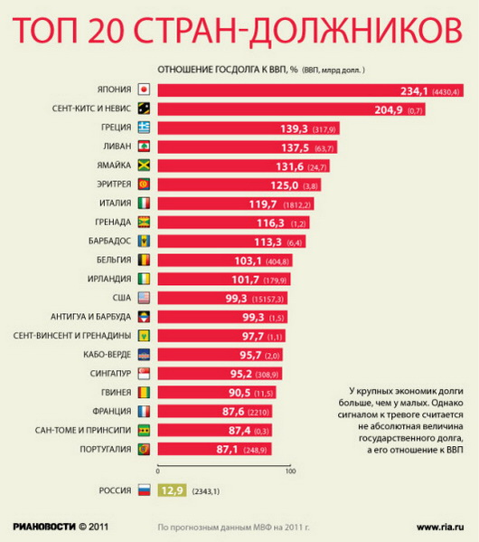 163 3009 02 index photo2 - Диверсификация экономики РФ невозможна без проведения глубоких структурных реформ - Кудрин