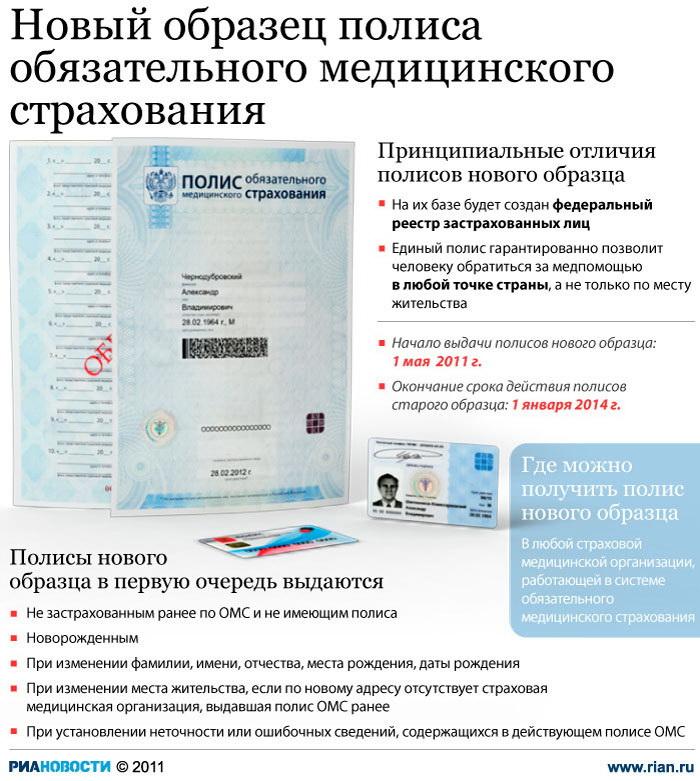 Не более 7% граждан воспользовались в рамках реформы ОМС правом выбора врача и клиники