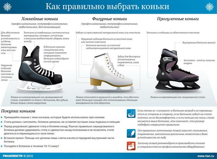 Каток на Красной площади в Москве откроется 28 ноября
