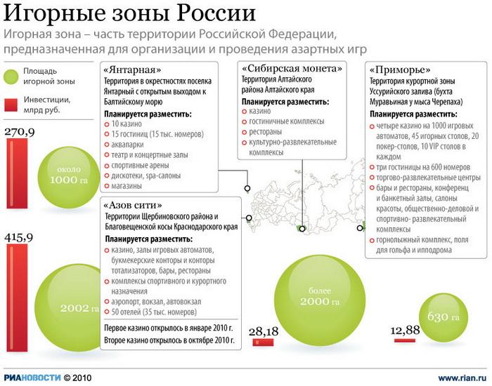 Обыски проводятся в офисах Гринфилдбанка в Москве по делу о сети незаконных казино