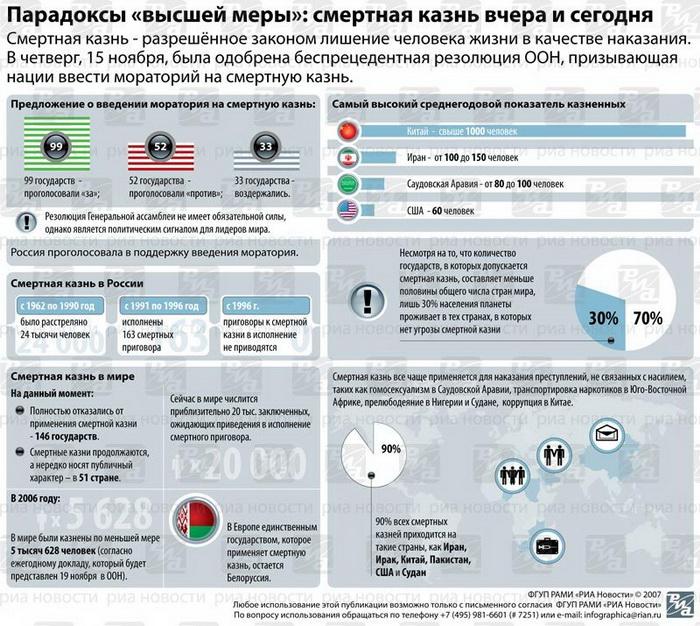 Лавров: РФ заинтересована в введении Минском моратория на смертную казнь