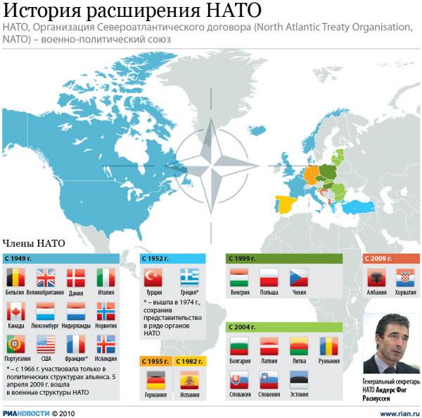 У НАТО нет намерений открывать базы на территории России