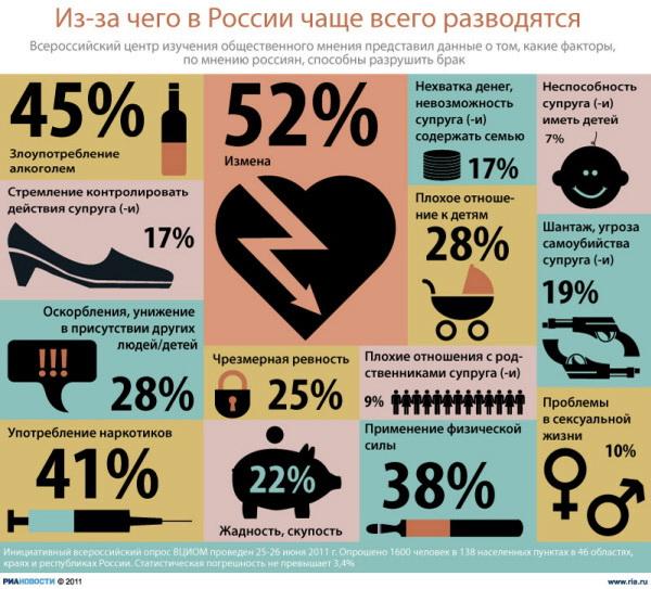 Минздравсоцразвития РФ уточнило порядок выплат пособия на ребенка при разводе родителей