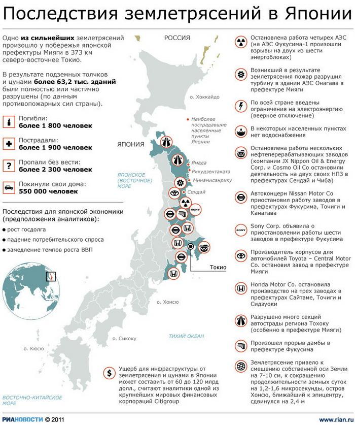 Япония вернулась на туристический рынок и готова принимать иностранных гостей