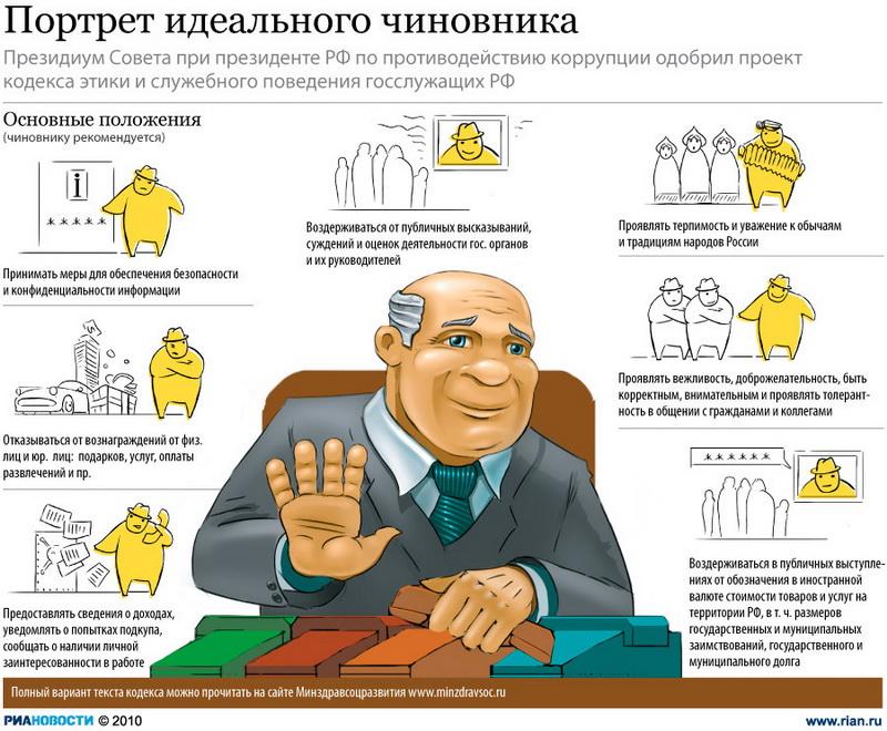 Штрафы для чиновников за некачественное предоставление госуслуг составят до 50 тыс рублей