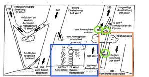 """177 09 12 2010 klimat 4 - Освобождение от """"спасителей климата"""". Система хранения, транспортировки энергии и охлаждения Земли"""