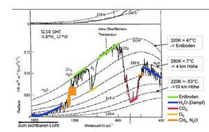 """177 09 12 2010 klimat 6 - Освобождение от """"спасителей климата"""". Система хранения, транспортировки энергии и охлаждения Земли"""