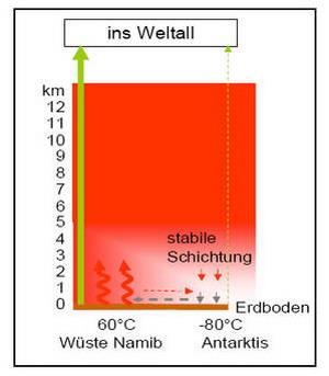 """177 09 12 2010 klimat 9 - Освобождение от """"спасителей климата"""". Система хранения, транспортировки энергии и охлаждения Земли"""