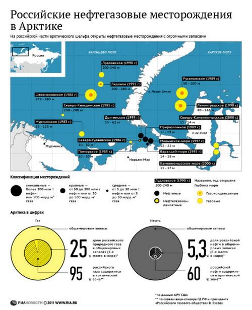 Госдума может до конца года принять закон о судоходстве по Севморпути