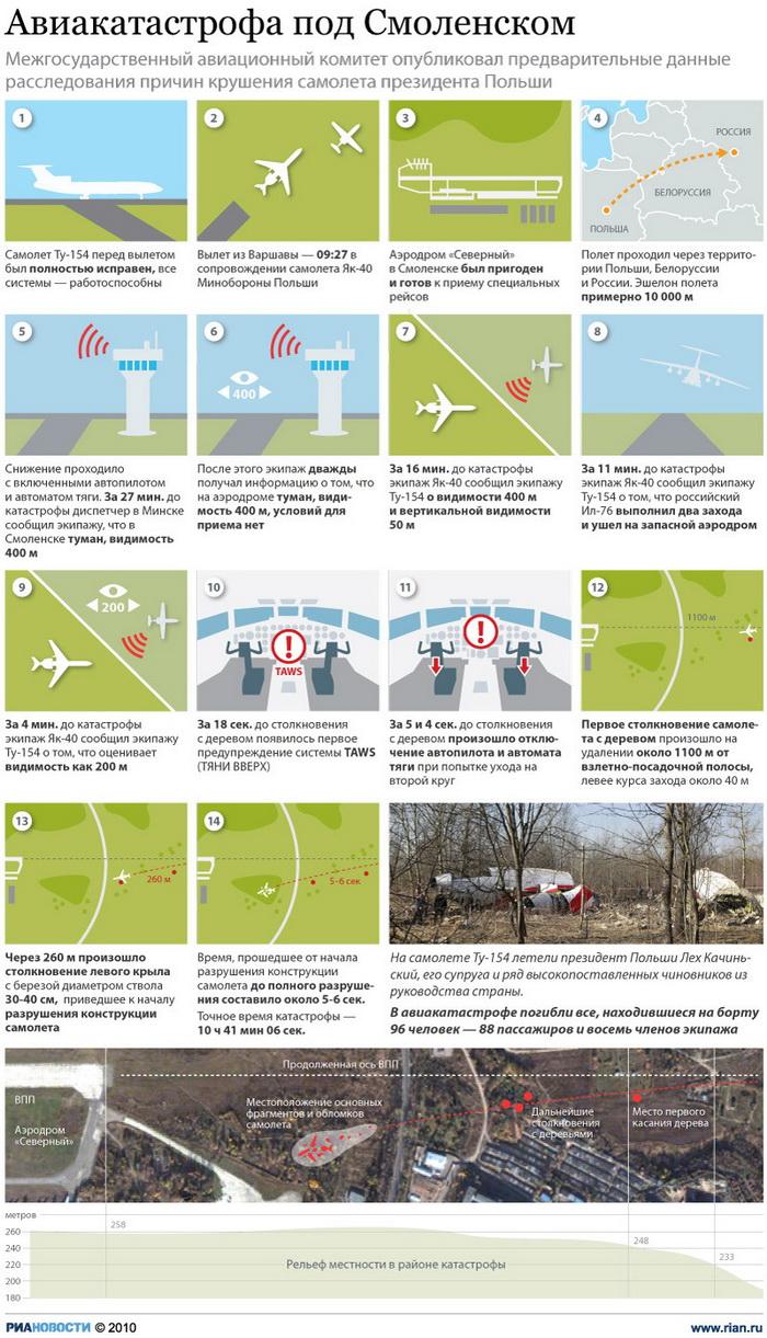 Уход на второй круг будет считаться грамотным решением командира самолета