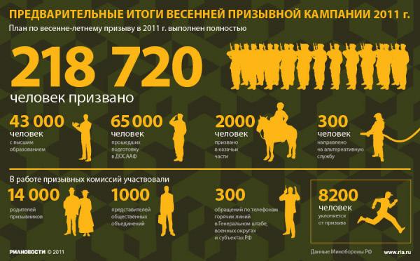 163 2809 07 index photo2 - Вузы должны обновлять лицензию для получения отсрочек для своих аспирантов - ГВП РФ
