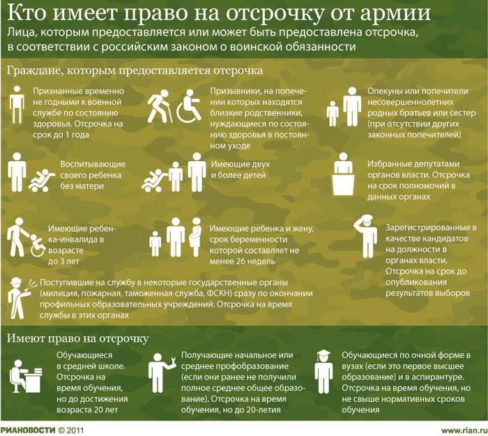 163 2809 07 index photo3 - Вузы должны обновлять лицензию для получения отсрочек для своих аспирантов - ГВП РФ