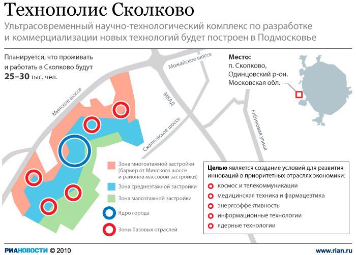 163 2809 12 index photo2 - Школа в Сколково станет прототипом российских учебных заведений будущего