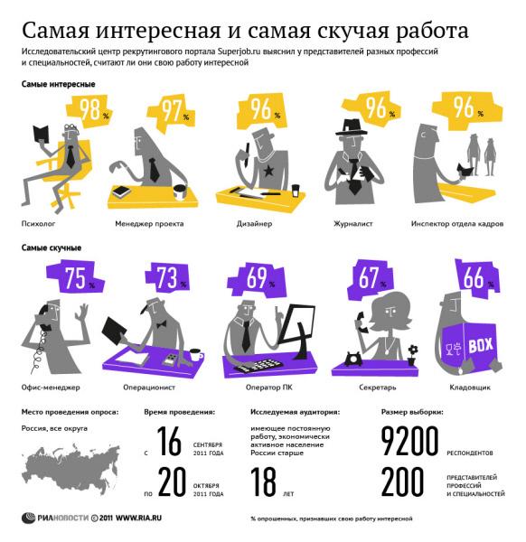 Прохоров назвал прорывом законопроект Минздрава, регулирующий деятельность фрилансеров