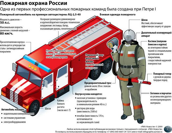 126 06 04 12 pojarr1 - В подвале горевшей типографии на юго-востоке Москвы была ночлежка