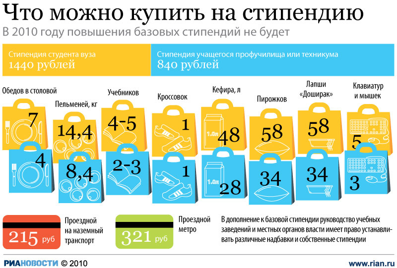 Медведев посмотрел, как живут студенты РУДН