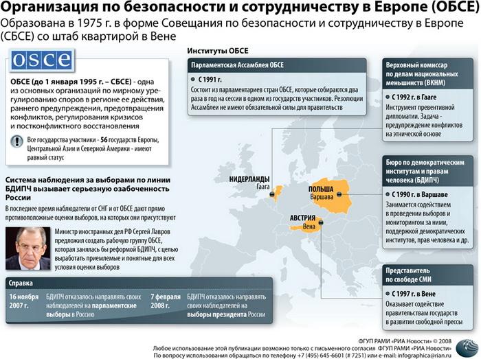 163 2609 04 index photo2 - ЕС ожидает от России приглашения на выборы наблюдателей от ОБСЕ