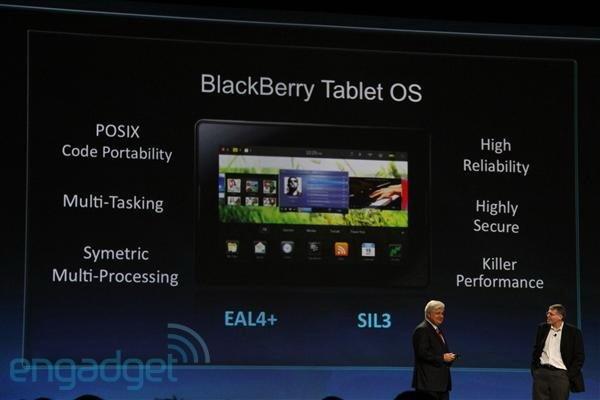 PlayBook от BlackBerry появится в продаже весной 2011