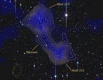 Тёмная материя обнаружена в скоплении галактик Abell 222/223