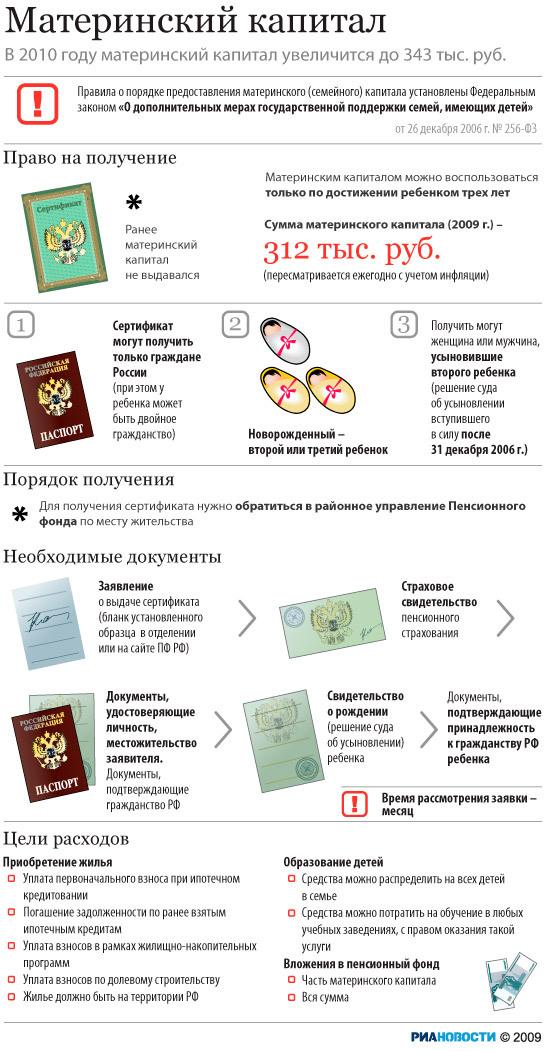 Пенсионный фонд России обязали собирать вместо заявителя справки на материнский капитал
