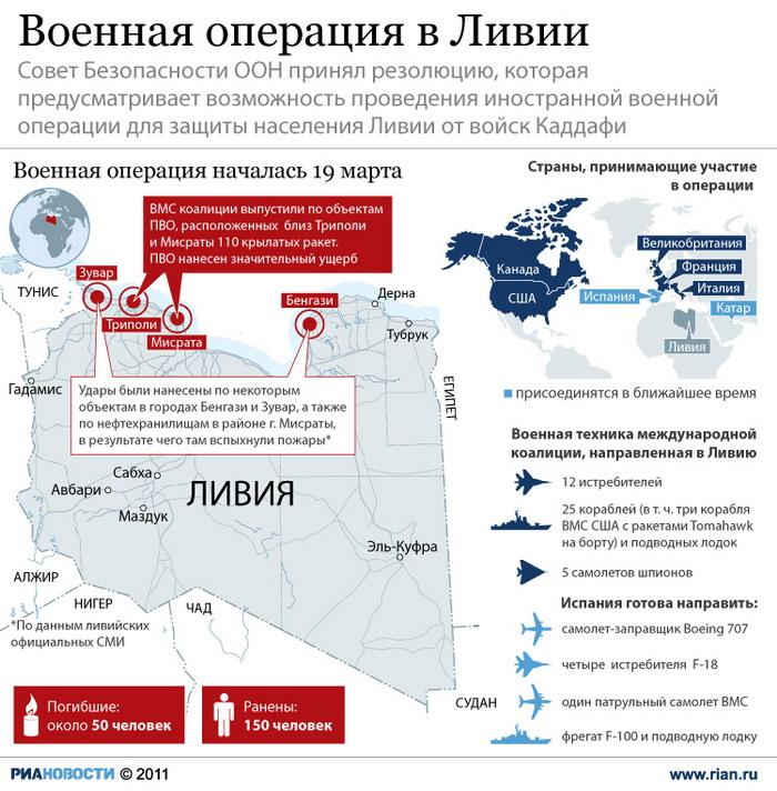 Москва выступает за центральную роль СБ ООН в постконфликтном урегулировании в Ливии
