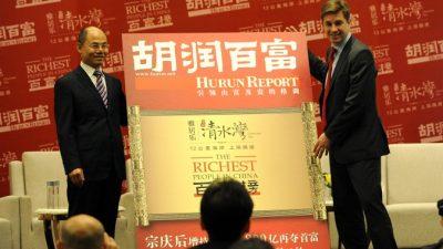 Самые богатые люди Китая связаны с компартией