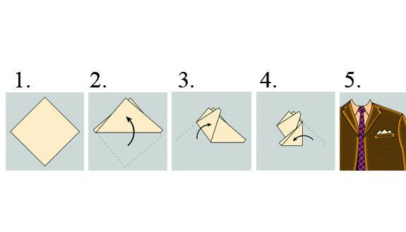 Иллюстрация: Тройная складка или складка в виде макушки. (Самхобер) | Epoch Times Россия