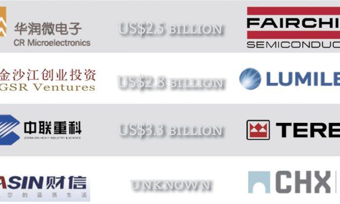 Некоторые недавние неудачные попытки приобретения бизнеса в Китае.Источник: The Epoch Times      Epoch Times Россия