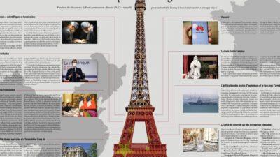 Как коммунистический Китай просочился во Францию