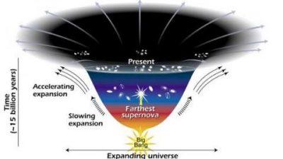 Учёные ищут тёмную энергию — пятую силу