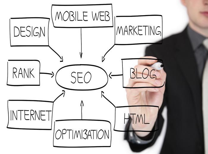 Продвижение сайта — неотъемлемая часть успешного ведения бизнеса