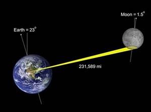 Опубликованы сверхточные снимки южного полюса Луны. Фото с сайта cybersecurity.ru