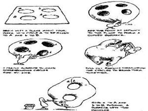 Трансформация плоскости с отверстиями в Риманову поверхность. Изображение из книги Indras Pearls (D. Mumford, C. Series, and D. Wright, Cambridge University Press, 2002)