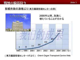 В период с 1993 г. по май 2009 г. количество операций по пересадке печени явно увеличилось