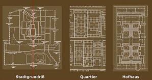 В Пекине все квадратно: от маленьких деталей, придворного дома и квартир до городского плана. Фото: AS&P