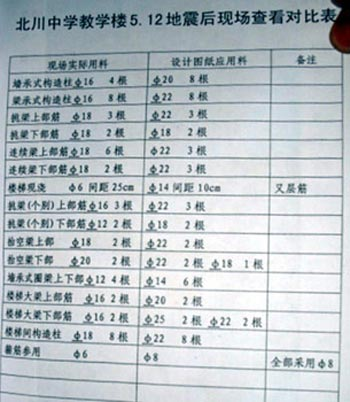 Подписи свидетелей о перепродаже стройматериалов для школ. Фото: RFA